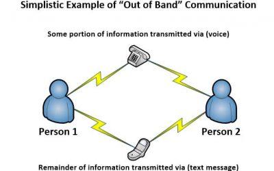 "Using ""Out of Band"" Transmission Methods When Transmitting Account Logons to Coworkers or Family"